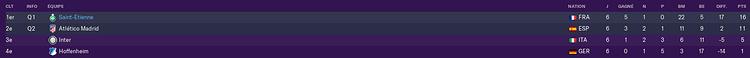 Ligue%20des%20Champions%20de%20l'UEFA_%20Vue%20d'ensemble%20Phases-3