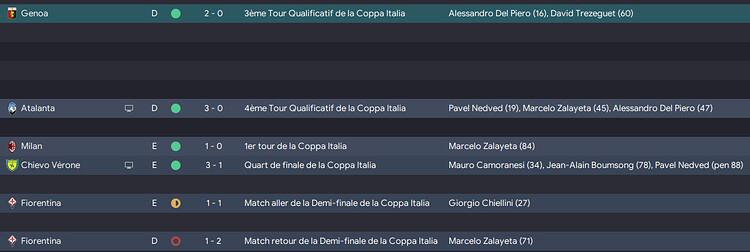 Coppa Italiav2