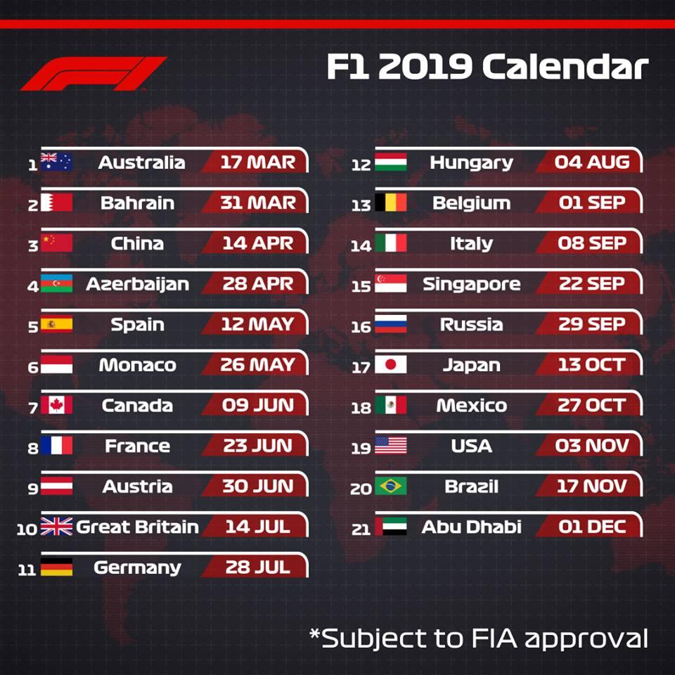 F1%202019