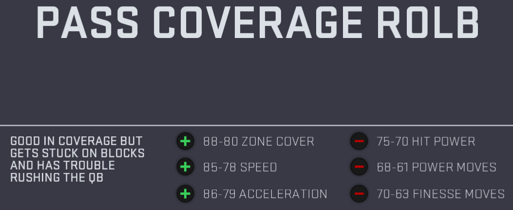 ROLB%20Pass%20Coverage