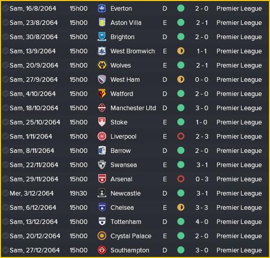 Norwich_Resultats1