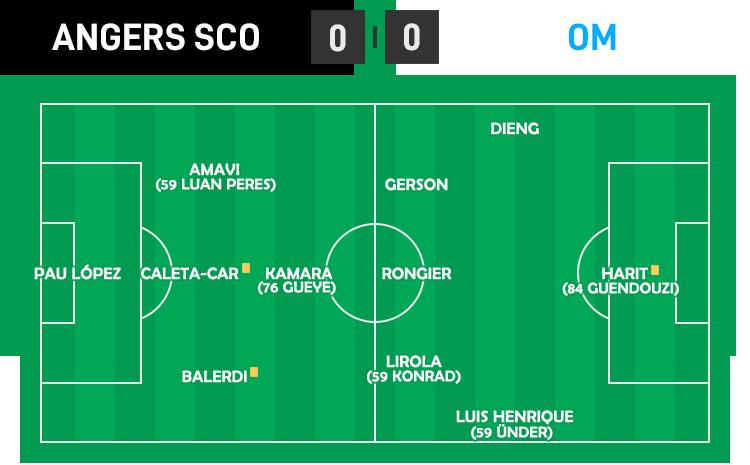 L1 07 - Angers SCO - OM