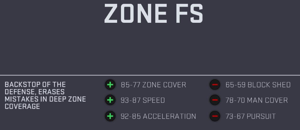 FS%20Zone