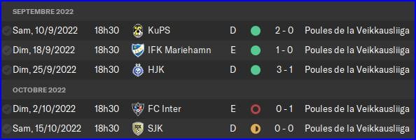 Oulu_championnat_resultats2