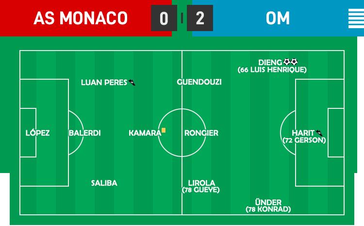 L1 05 - AS Monaco - OM