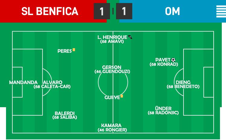 Amical 05 -SL Benfica - OM