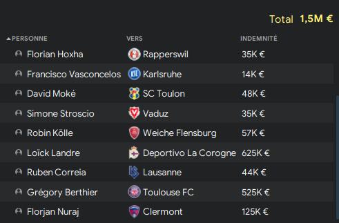 Mercato (finances à 3.8M€)