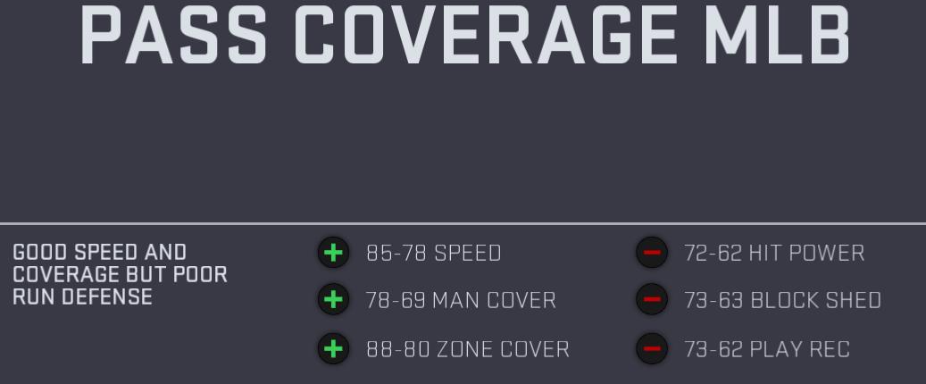 MLB%20Pass%20Coverage