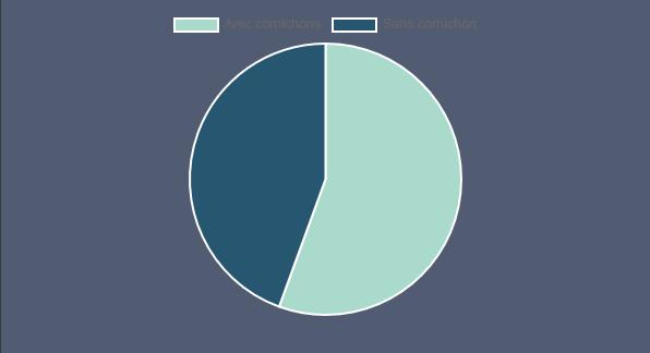 Screenshot_2019-12-02 Test sondage