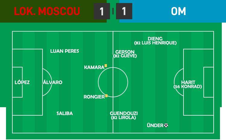 EL 01 - Lok Moscou - OM