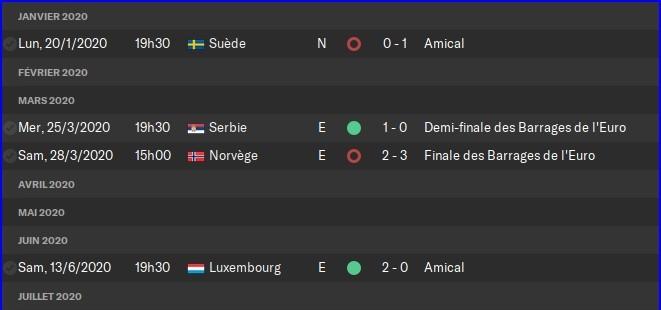 Finlande_resultats1