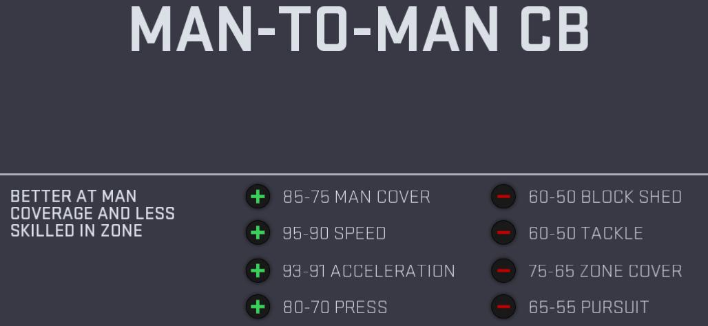 CB%20Man-to-Man