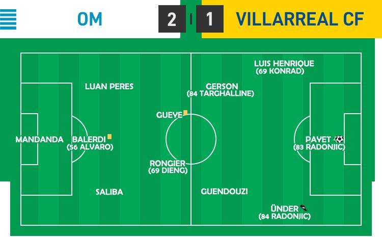 Amical 07 - OM - Villarreal CF