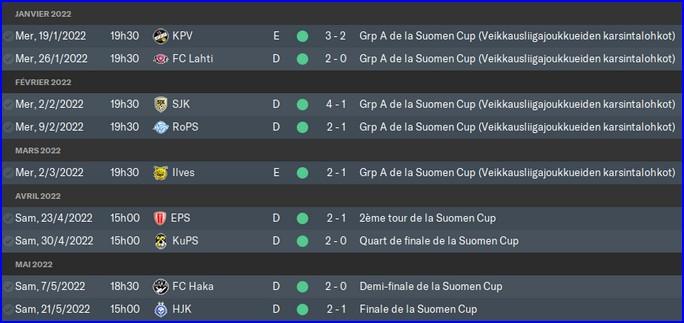 Oulu_Coupe_resultat