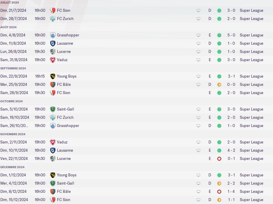 23 - Super league results