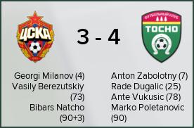 CSKA%203-4%20FK%20Tosno