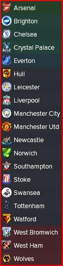 Championnat_Angleterre
