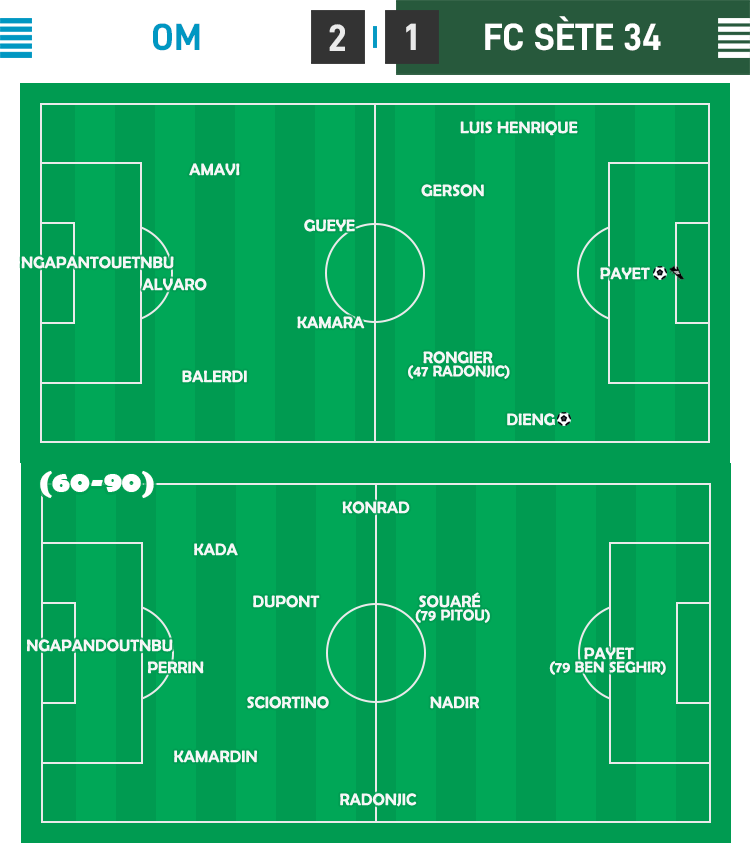 Amical 02 - OM - FC Sète