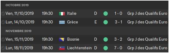 Qualif_euro_resultat
