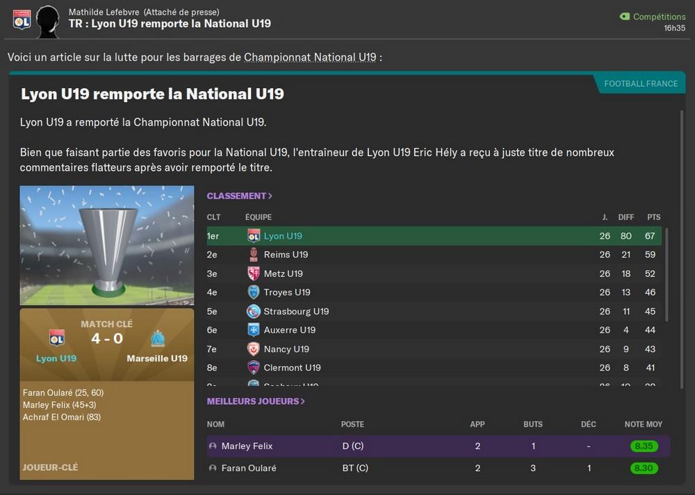 U19 champion et demi Youth League, 75%