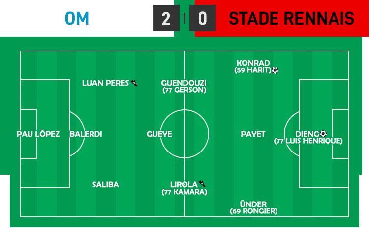 L1 06 - OM - Stade Rennais FC