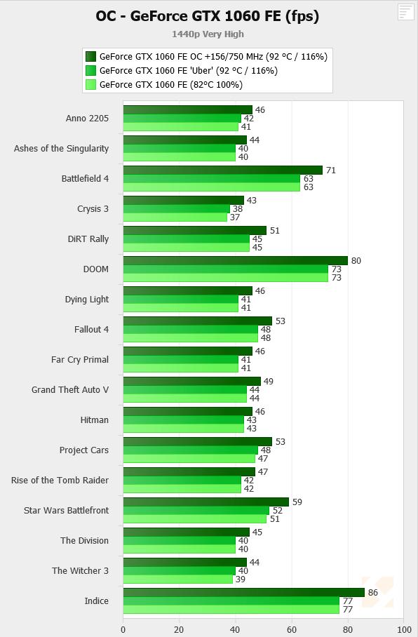 oc%201060%20hfr