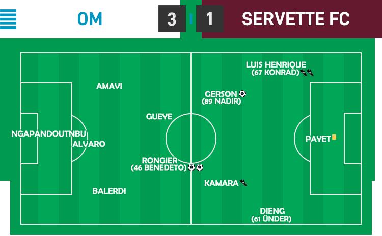 Amical 03 - OM - Servette FC