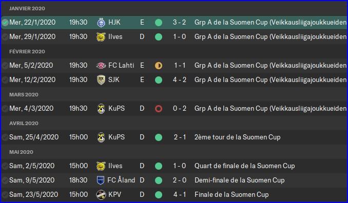 Oulu_resultat_cup